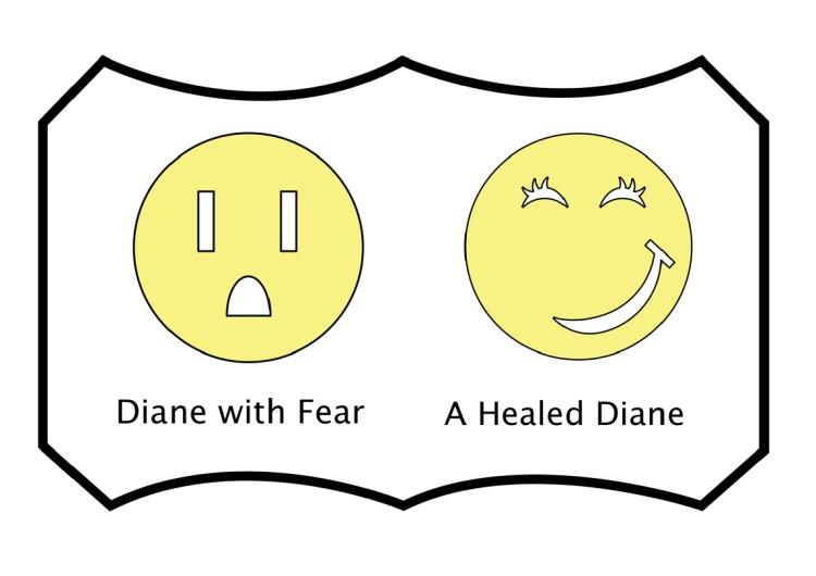 Fear Energy Image